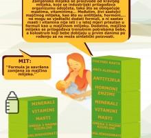 MIT#13 Formula je savršena zamjena za majčino mlijeko