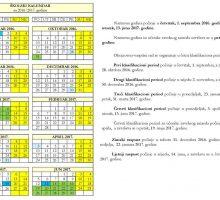 U četvrtak, 1. septembra počinje nova školska godina